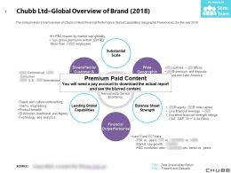 Chubb Ltd Global Overview Of Brand 2018