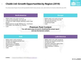Chubb Ltd Growth Opportunities By Region 2018