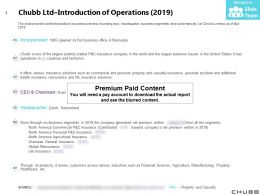 Chubb Ltd Introduction Of Operations 2019