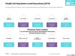 Chubb Ltd Key Senior Level Executives 2019