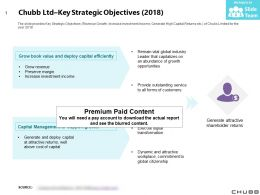 Chubb Ltd Key Strategic Objectives 2018