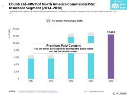 Chubb Ltd NWP Of North America Commercial P And C Insurance Segment 2014-2018