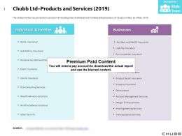 Chubb Ltd Products And Services 2019