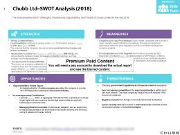 Chubb Ltd Swot Analysis 2018