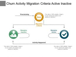 Churn Activity Migration Criteria Active Inactive