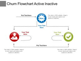 Churn Flowchart Active Inactive