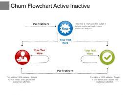 Churn Flowchart Active Inactive
