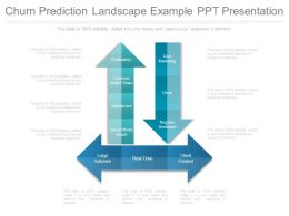 Churn Prediction Landscape Example Ppt Presentation