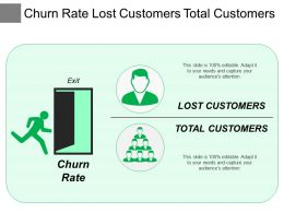 Churn Rate Lost Customers Total Customers