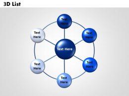 cicular diagram 3D List 2