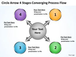 circle arrow 4 stages converging process flow Charts and PowerPoint templates