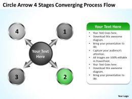 circle_arrow_4_stages_converging_process_flow_charts_and_powerpoint_templates_Slide04