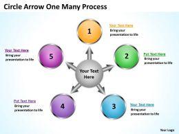 Circle Arrow One Many Process 7