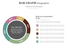 Circle Bar Graph With Percentage Analysis Powerpoint Slides