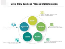 Circle Flow Business Process Implementation