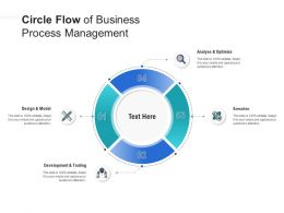 Circle Flow Of Business Process Management