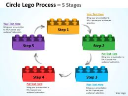 Circle Lego Process 5 Stages