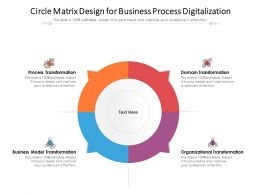 Circle Matrix Design For Business Process Digitalization