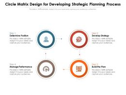 Circle Matrix Design For Developing Strategic Planning Process