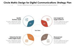 Circle Matrix Design For Digital Communications Strategy Plan