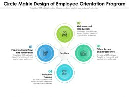Circle Matrix Design Of Employee Orientation Program