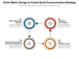 Circle Matrix Design To Create Good Communication Strategy