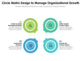 Circle Matrix Design To Manage Organizational Growth
