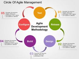 Circle Of Agile Management Flat Powerpoint Design