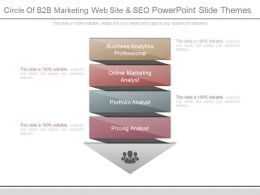 Circle Of B2b Marketing Web Site And Seo Powerpoint Slide Themes