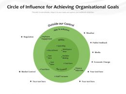 Circle Of Influence For Achieving Organisational Goals
