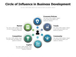 Circle Of Influence In Business Development