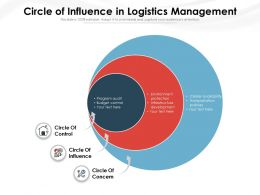 Circle Of Influence In Logistics Management
