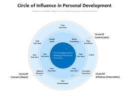 Circle Of Influence In Personal Development