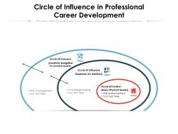 Circle Of Influence In Professional Career Development