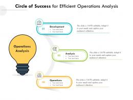 Circle Of Success For Efficient Operations Analysis