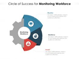 Circle Of Success For Monitoring Workforce
