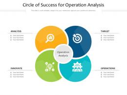 Circle Of Success For Operation Analysis