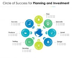 Circle Of Success For Planning And Investment