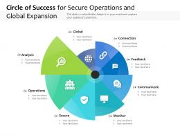 Circle Of Success For Secure Operations And Global Expansion