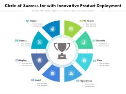 Circle Of Success For With Innovative Product Deployment