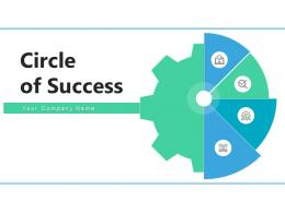 Circle Of Success Innovative Product Deployment Target Achievement
