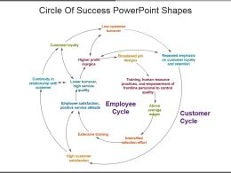 Circle Of Success Powerpoint Shapes