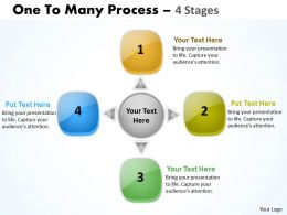 Circle One Many Process 4 Stages 15