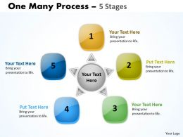 Circle One Many Process 5 Stages 10