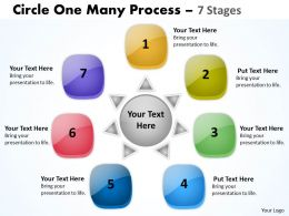 Circle One Many Process 7 Stages 7