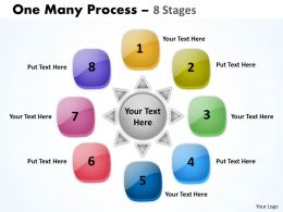 Circle One Many Process 8 Stages 7