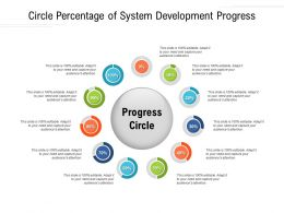 Circle Percentage Of System Development Progress