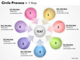 Circle Proces 7 Step 2