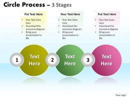 Circle Process 3 Stages 8