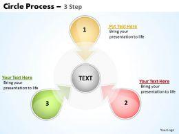 Circle Process 3 Step 4